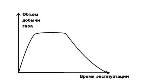 Объем добычи-2.jpg