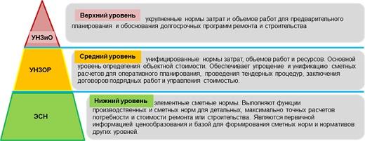 Сметное планирование.jpg