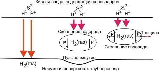 1. Механизм внутреннего КРН.jpg